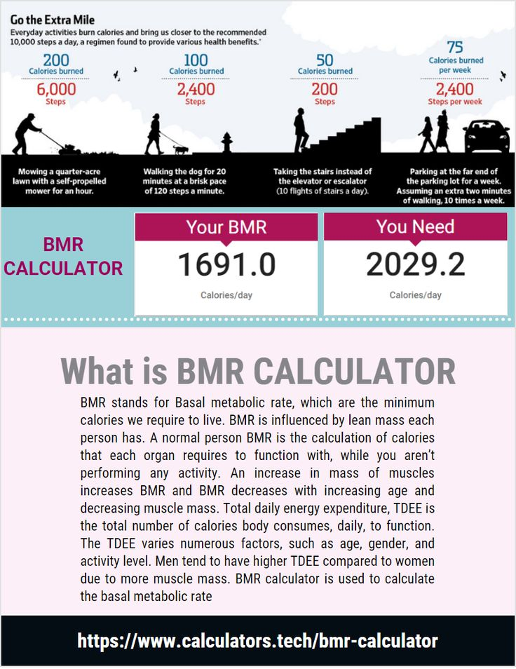 BMR (Basal metabolic rate) calculator is designed for