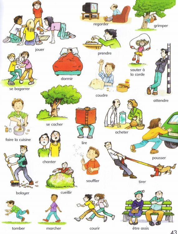 Populaire Actions 2 First thousand words in French | cas cis cus | Pinterest  YW06