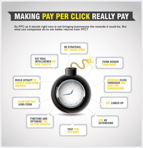Making pay per click really pay