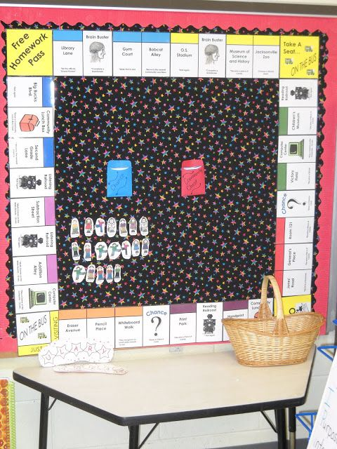 Monopoly game board for students who finish their homework all week.