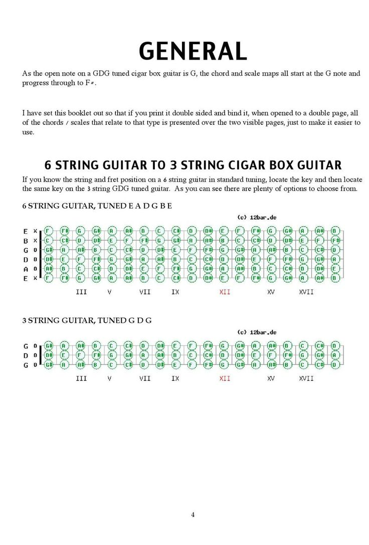 119 best guitar and amps images on pinterest guitar classes guitar lessons and cigar box guitar. Black Bedroom Furniture Sets. Home Design Ideas