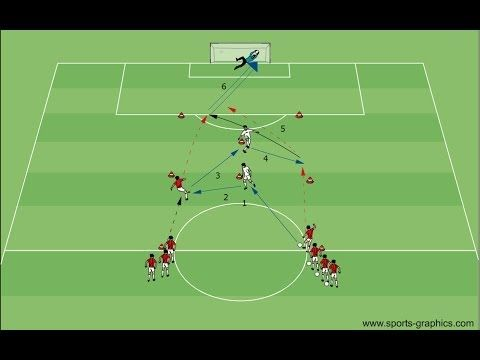 Combining like Bayern Munich: Soccer Drill 14 playing over #10 und #6. - YouTube