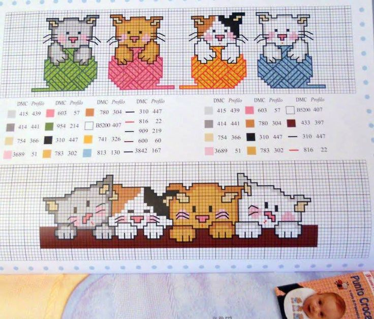 KITTEN CROSS STITCH