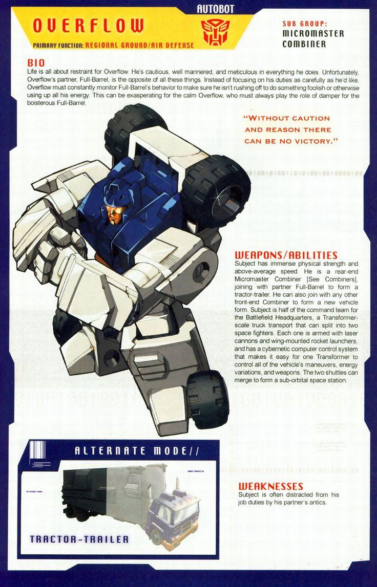 transformers zone-ru combiners - Buscar con Google