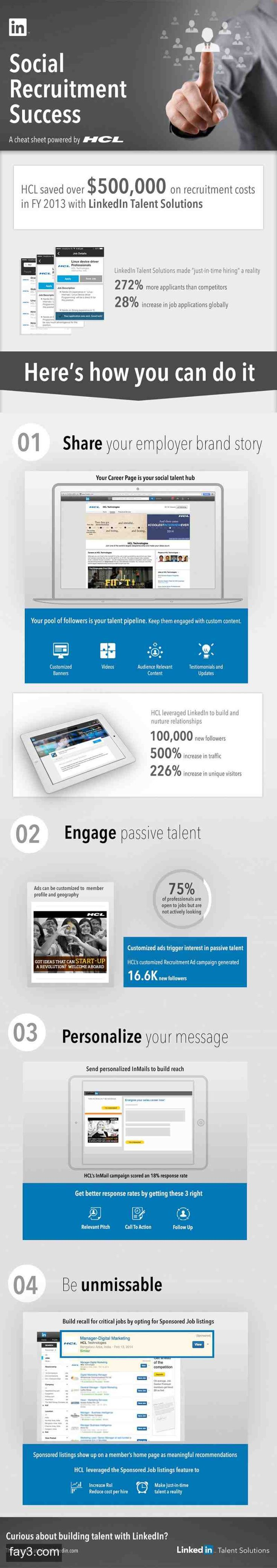 Cheat Sheet for Social Media Recruiting: HCL Technologies' Journey #Infographic #HR #Jobs