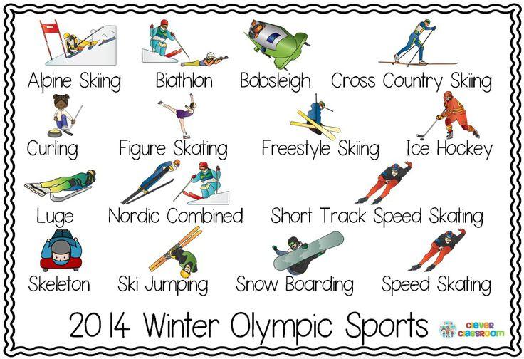 Sochi Winter Olympics Word Wall Posters