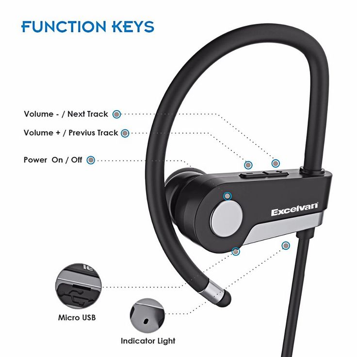 Excelvan C6 Wireless Bluetooth 4.1 Sports Headset  Earphone Headphone Bluetooth Earpiece Sport Running Stereo Earbuds With Microphone Hands-free Call / On-cord Control / English Prompt / Sweat Resista