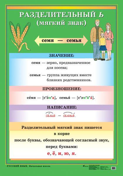 Разделительный Ь (мягкий знак) - Наглядные и раздаточные материалы…