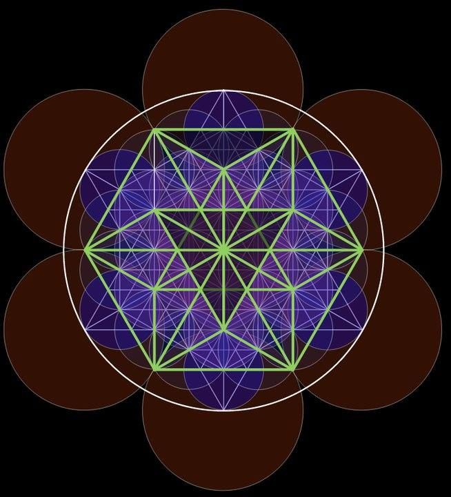 "The Flower of Life, a 64 tetrahedron grid and a cube octahedron (in green) all overlapping. The flower of life, an ancient 2D symbol, represents what is actually the 3D infinite geometric lattice structure of the vacuum of space-time, forming infinite scalar octaves of what Buckminster Fuller called the ""vector equilibrium"" in space."