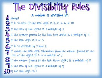This free colorful chart lists all of the divisibility rules for 1