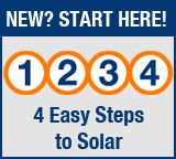 4 Easy Steps to design your own solar system. Website has a calculator to help determine what size. Worth looking in to!