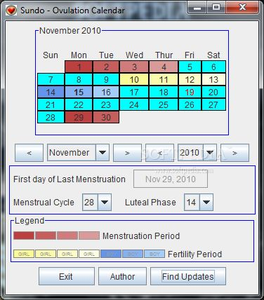 Due date calculator by conception in Australia