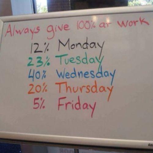 Toujours donner son 100% au travail :)