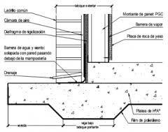 Resultado de imagen para steel framing barrera de vapor material
