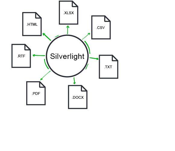 Telerik UI for Silverlight Q1 2016 (version 2016.1.216) Retail