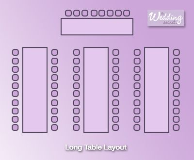 Wedding Table Layout Ideas | Tips and Advice for Table Plans
