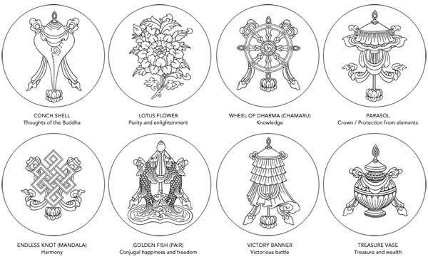 Amazing Buddhist Symbols Tattoo Flash