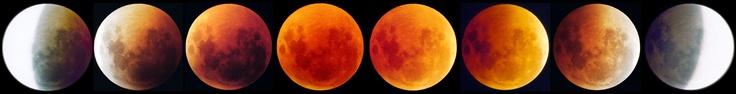 Lunar Eclipse 2000