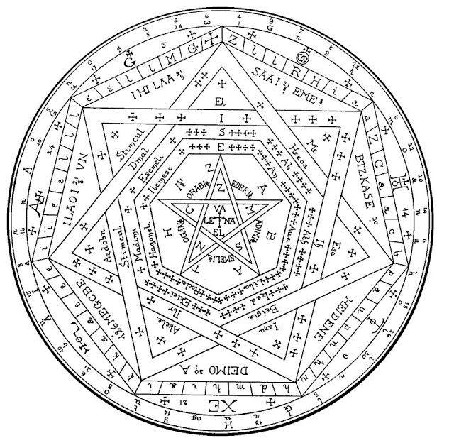 El Rincon Paranormal: Descarga 700 libros de astrología, alquimia, cosmogonía, hermetismo, gnosticismo, teosofía, magia, martinismo, metafís...