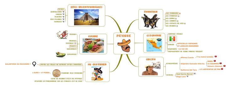 Voyager en Mind Map et découvrez le Mexique ! www.signos.fr/blog-signosfr/map-the-world-cette-semaine-le-mexique/