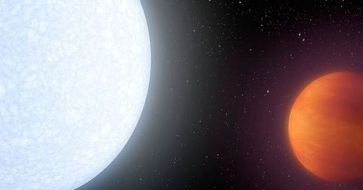 ilustrasi sistem KEKT-9 dan KEKT-9b sebagai planet terpanasnya. (NASA/JPL-Caltech/R. Hurt (IPAC) )  KOMPAS.com  Bumi tak bisa dihuni selamanya oleh manusia. Maka ilmuwan terus berusaha menemukan dunia baru. Kabar baik datang dari Badan Penerbangan dan Antariksa Amerika Serikat (NASA). Ilmuwan di lembaga itu kembali menemukan 219 planet alien. Yang menggembirakan 10 dari ratusan planet itu seukuran bumi sehingga dipertimbangkan sebagai planet yang layak dihuni. Planet itu ditemukan lewat…