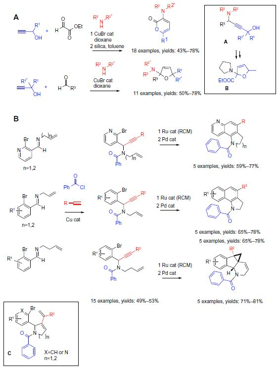 Figure 9 Transition metal-catalyzed MCRs in sequential protocols (part 2).