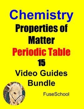 (Chemistry) Periodic Table - BUNDLE - FuseSchool - 15 Video Guides