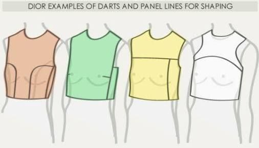 Image result for types of fashion darts