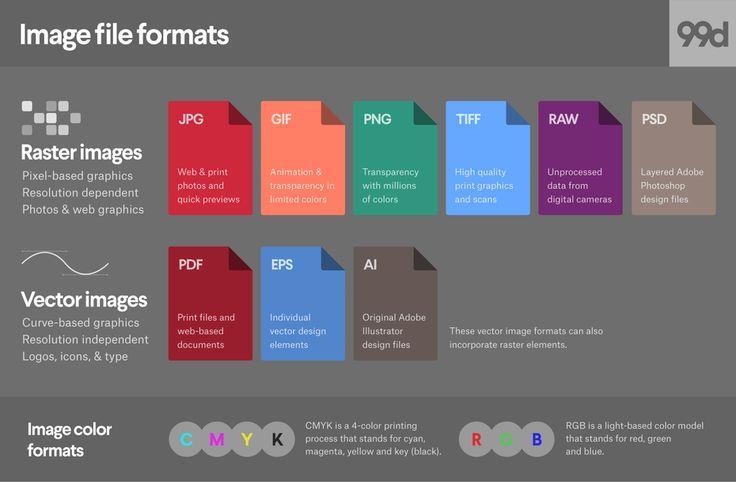 digital image file formats.
