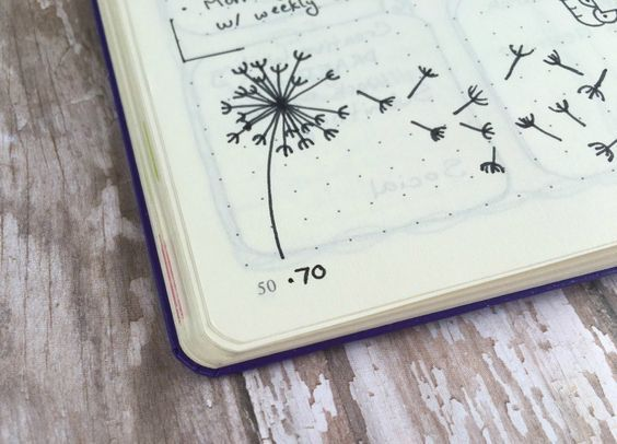 Bullet Journal Hacks That Actually Work | pageflutter.com | Easy productivity & organization hacks to improve your bullet journal!