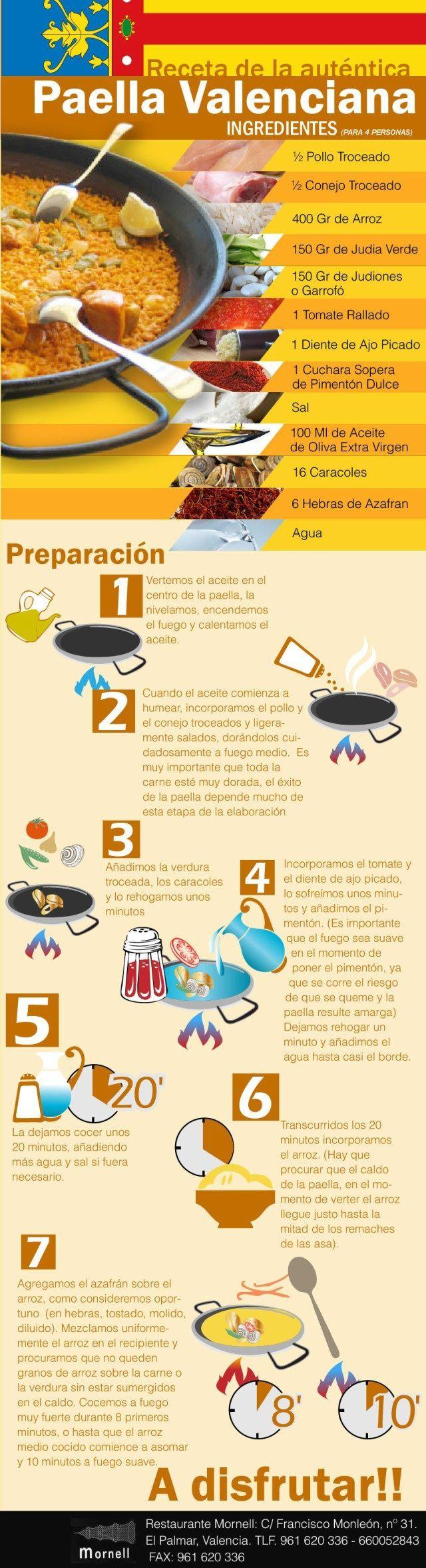 Receta de la auténtica Paella Valenciana | Desde un punto de vista tradicional la paella tiene unos ingredientes típicos y una manera de cocinarla bastante aceptada. A continuación os dejamos una infografía con los ingredientes y los pasos para elaborar l