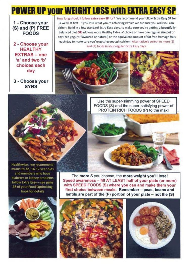 The New 2015 Slimming World Extra Easy Sp Slimming World