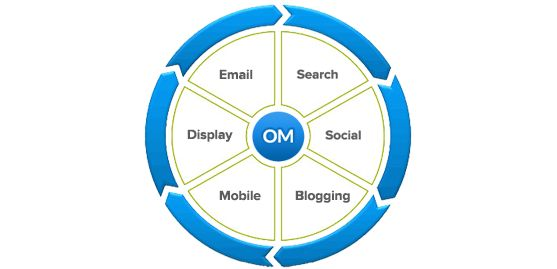 Bussines oportunity for Canada& US   http://www.omtrckr.com?cmd=referalSignup=4183