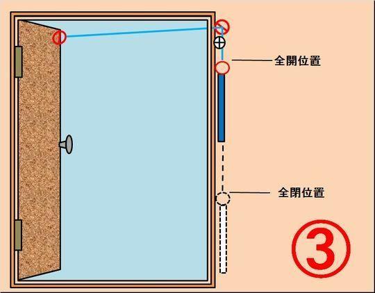 「100円チョットで出来る自動ドア閉め装置」マグおじさんのブログ記事です。自動車情報は日本最大級の自動車SNS「みんカラ」へ!