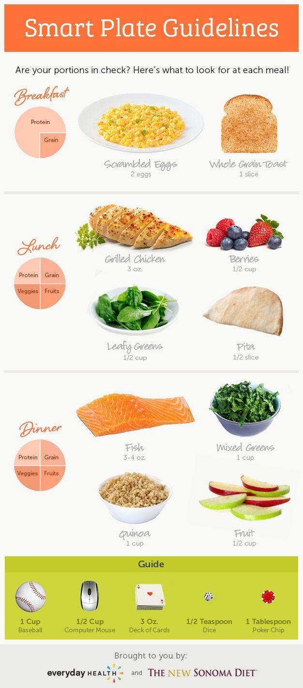 Estas son porciones inteligentes para llevar a tu plato....