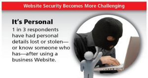 Basic Website Security Plug-ins To Avoid Search Engine Penalty Most of the website owner from small businesses and even corporate institutions do not know the technicality of the website, its CMS capabilities and the method of safeguarding their company website from hackers, harmful scripts and spammers.