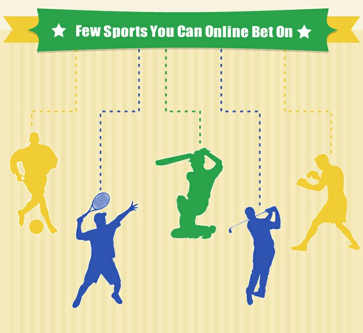 Do you know that there are a Few Top Sports You Can #OnlineBet On? Know more about it from #HireAspDeveloper today!
