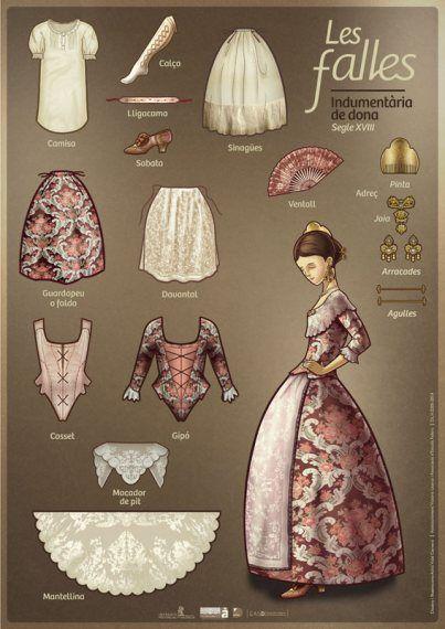 Cartell de vocabulari d'indumentària femenina (Diputació de València)