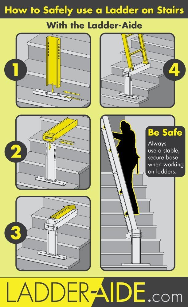 How To Use A Ladder On Stairs Safely And Easily With The Ladder Aide Great For Painting Changing Lightbulbs Drywall A Ladder Painted Stairs Home Workshop