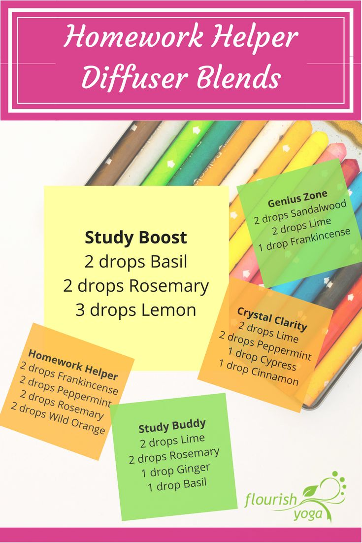 Improve Study Habits - Improve Study Habits
