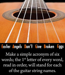 3 Easy Ways To Remember Guitar String Names Music Guitar