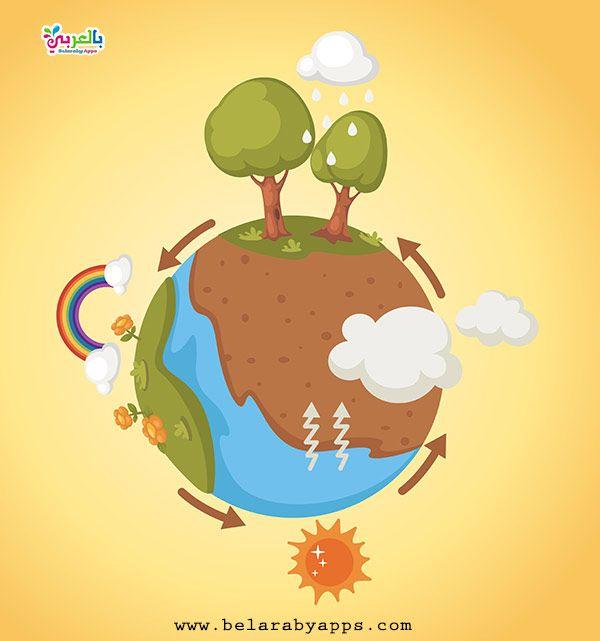 رسومات عن دورة الماء في الطبيعة للاطفال رسم تعليمي بالعربي نتعلم
