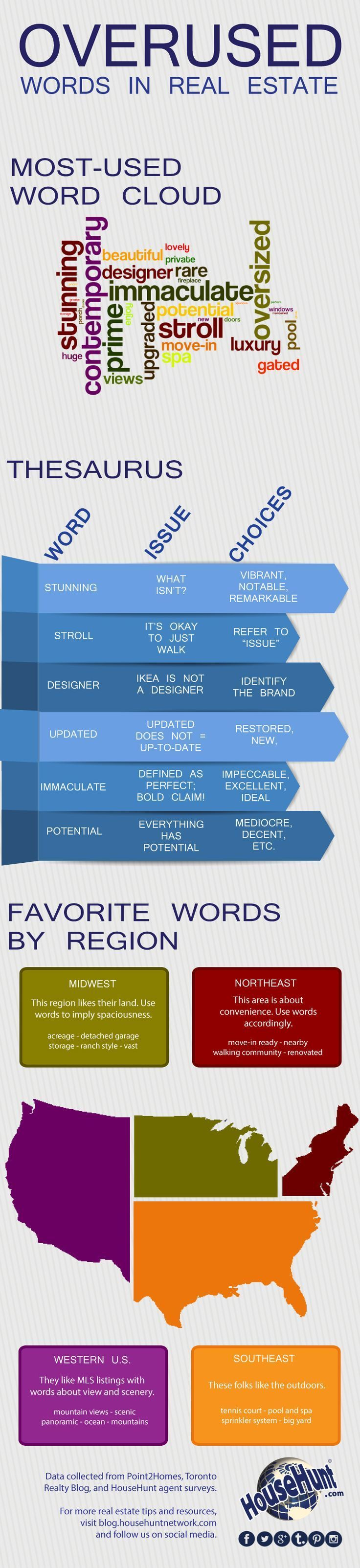 Overused Words in Real Estate #realestate #realtor #marketing #escrow https://www.facebook.com/CollegeEscrowInc #realestateschool