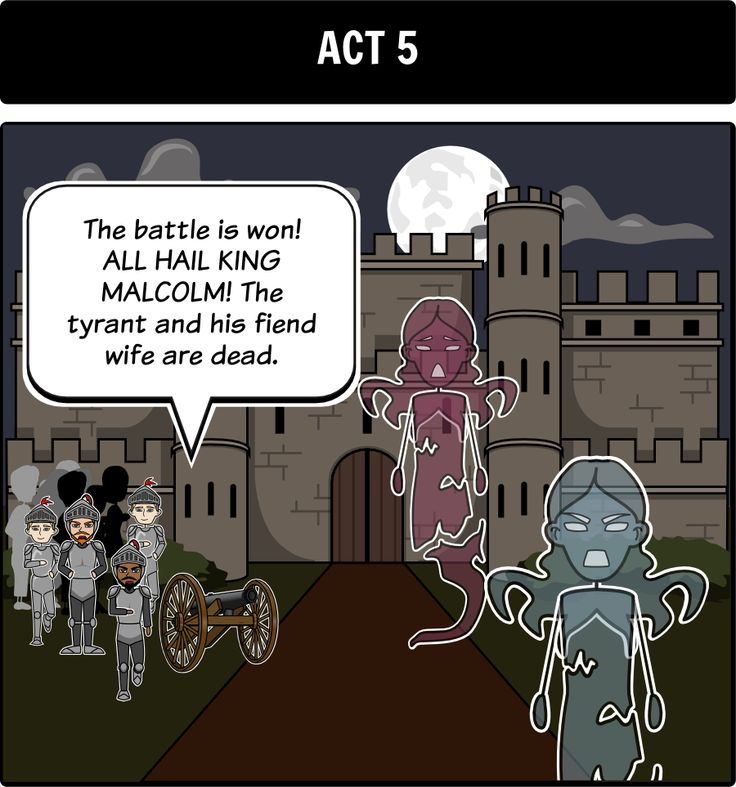 a summary of the acts in the play hamlet by william shakespeare Hamlet by william shakespeare: introduction this play is one of his successful, perfect and best plays ever known hamlet centers on the problems arising from love, death, and betrayal, without offering the audience a decisive and positive resolution to these complications for hamlet himself is ambiguous and the answers to these problems are.