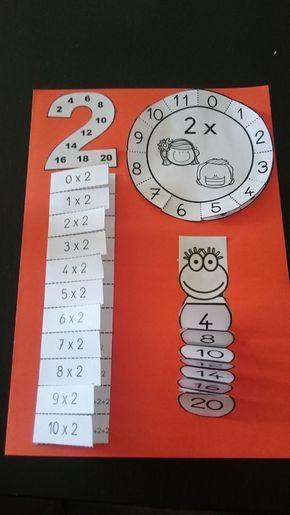 Material para sumas reiteradas y tablas de multiplicar