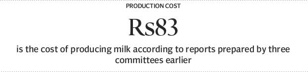 Ongoing tussle : Dairy farmers demand increase in milk prices - The Express Tribune