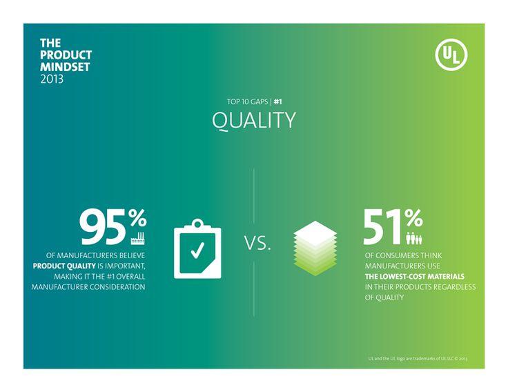 The Product Mindset 2013