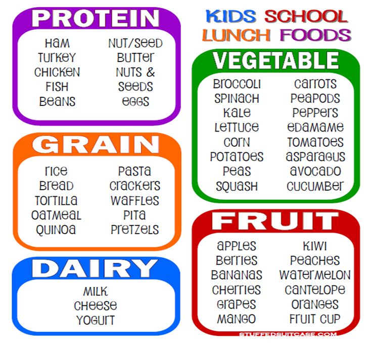 Kids School Lunches Food List Printable arranged by food groups for well-balanced meal | StuffedSuitcase.com