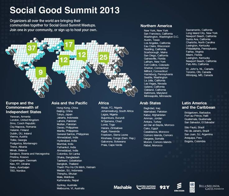 Have we mentioned how excited we are for this year's Social Good Summit? Find out how you can plan a meetup in your community: http://mashable.com/sgs/#action