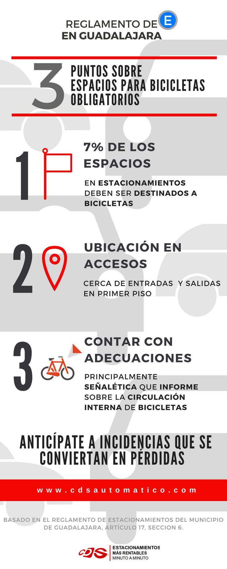 ¿Sabías que en Guadalajara deben dedicarse espacios para bicicletas dentro de los estacionamientos?